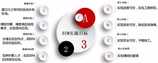 白居寺长江大桥BIM技术施工的应用_4