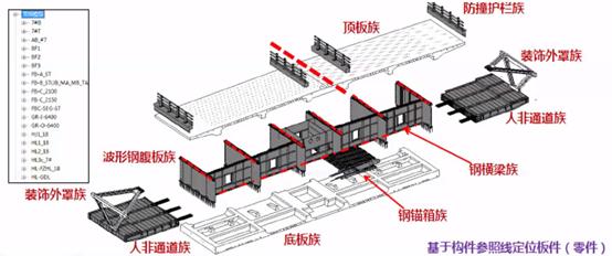 白居寺长江大桥BIM技术施工的应用_12