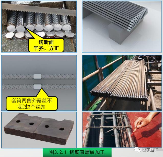 钢筋工程质量精细化管控,结合图片一看就懂_2