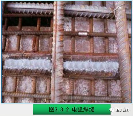 钢筋工程质量精细化管控,结合图片一看就懂_4
