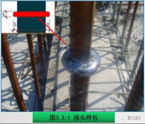 钢筋工程质量精细化管控,结合图片一看就懂_3
