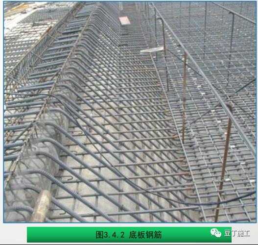 钢筋工程质量精细化管控,结合图片一看就懂_9