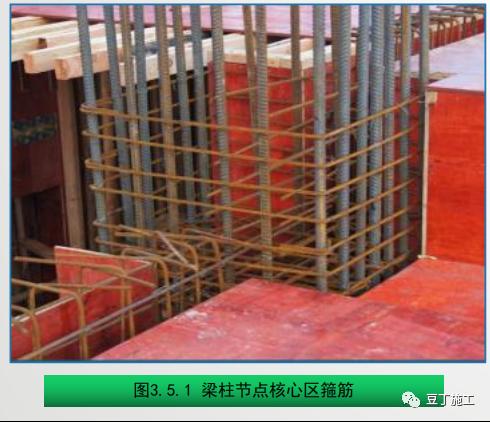 钢筋工程质量精细化管控,结合图片一看就懂_10