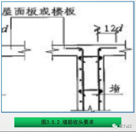 钢筋工程质量精细化管控,结合图片一看就懂_11