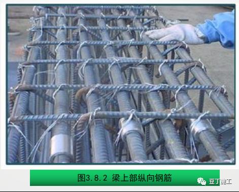 钢筋工程质量精细化管控,结合图片一看就懂_13