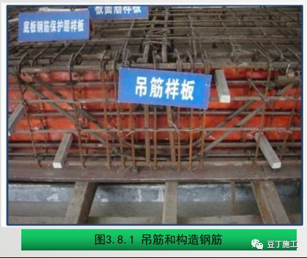 钢筋工程质量精细化管控,结合图片一看就懂_12
