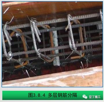 钢筋工程质量精细化管控,结合图片一看就懂_15