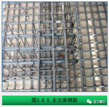 钢筋工程质量精细化管控,结合图片一看就懂_16