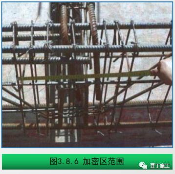 钢筋工程质量精细化管控,结合图片一看就懂_17