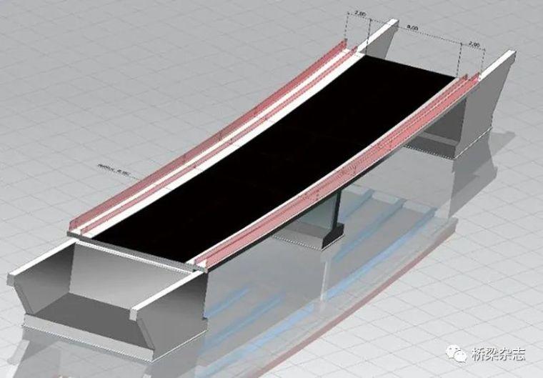 开放式BIM让桥梁模型可复制_2