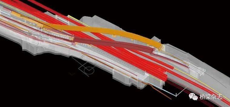 开放式BIM让桥梁模型可复制_6