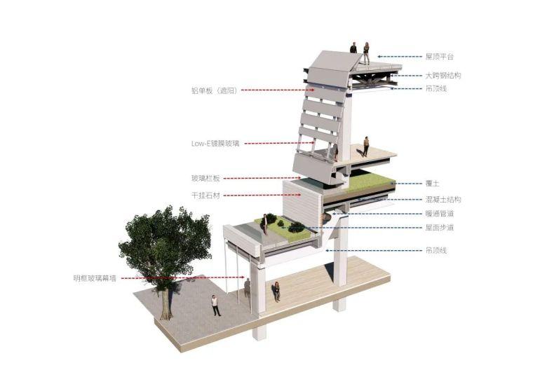 """""""漂浮""""在空中,一座充满未来科技感的建筑_26"""