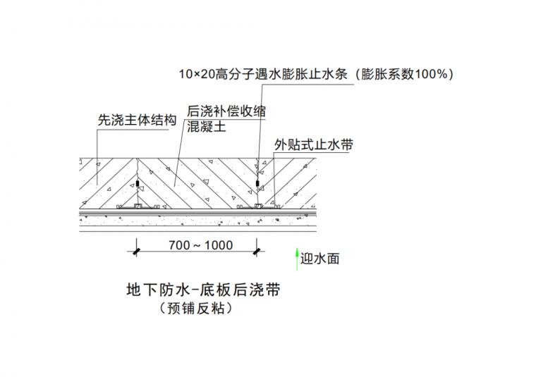 防水材料技术巡展之中国西部国际博览城一期_12