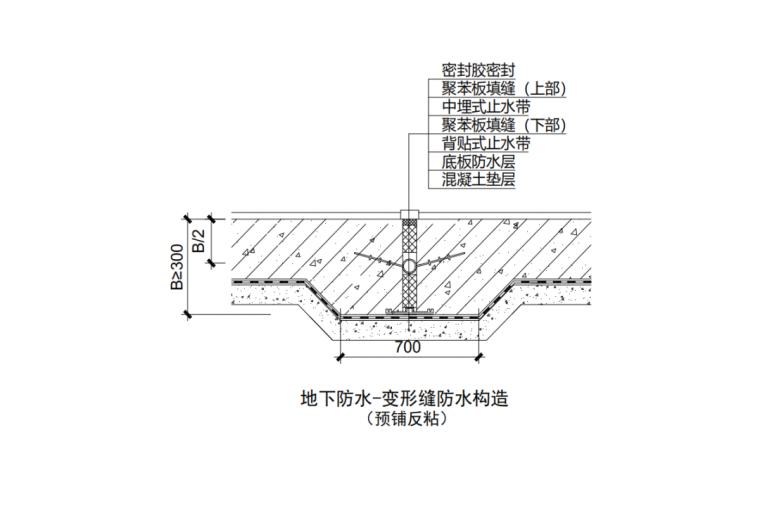 防水材料技术巡展之中国西部国际博览城一期_13
