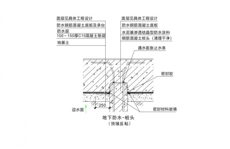 防水材料技术巡展之中国西部国际博览城一期_14