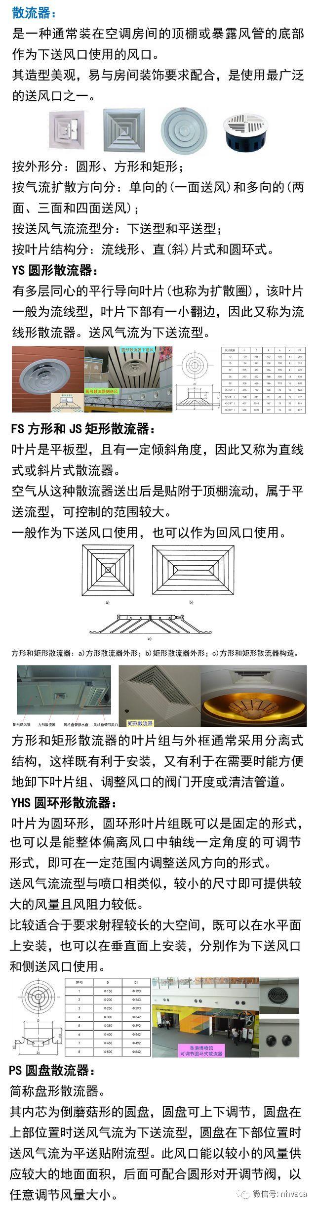 风口散流器与气流组织综合应用手册_4