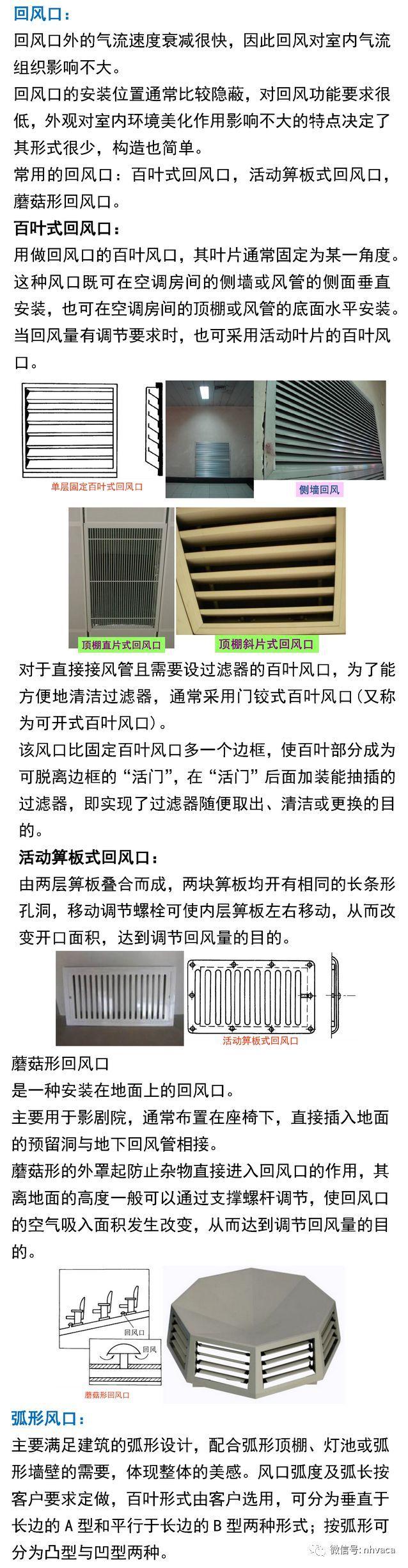 风口散流器与气流组织综合应用手册_13