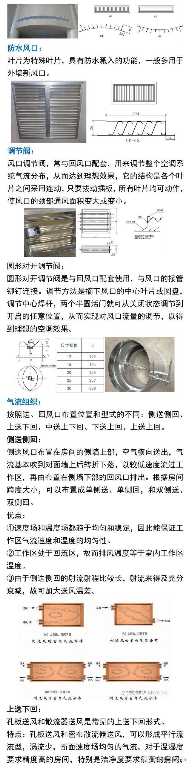 风口散流器与气流组织综合应用手册_14