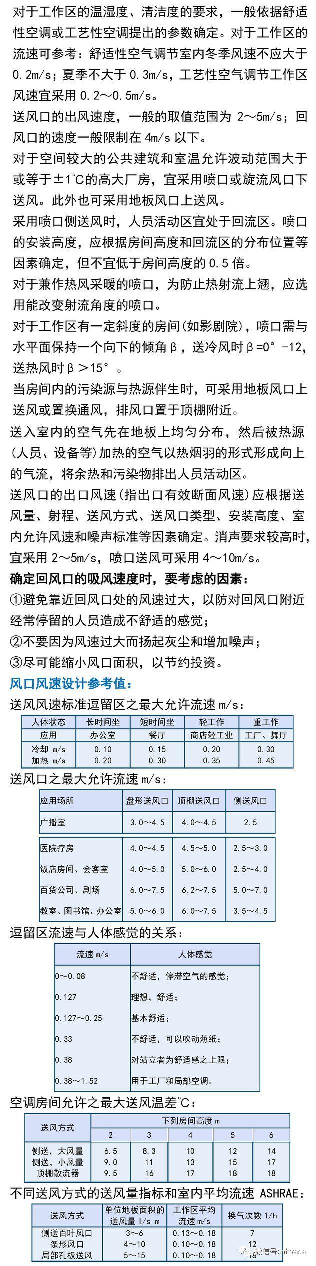风口散流器与气流组织综合应用手册_16