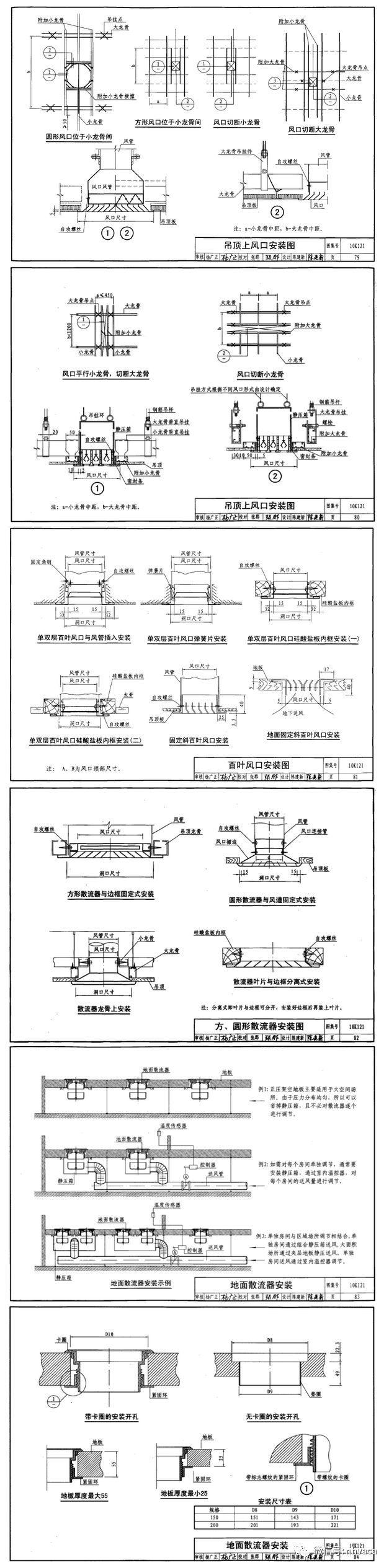 风口散流器与气流组织综合应用手册_19