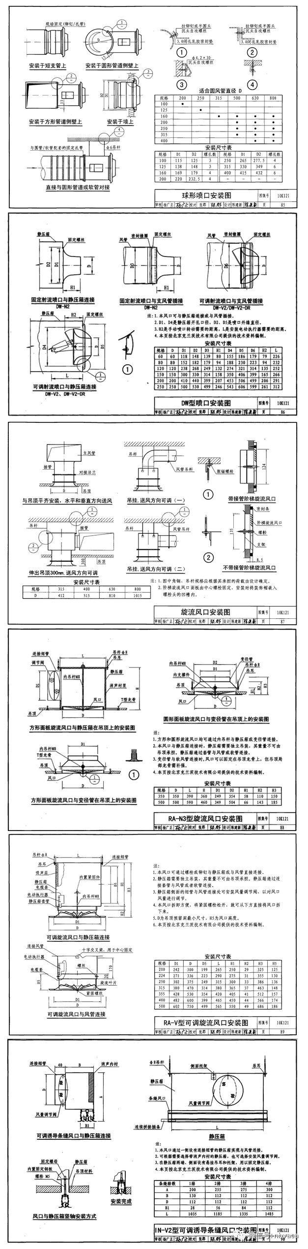 风口散流器与气流组织综合应用手册_20