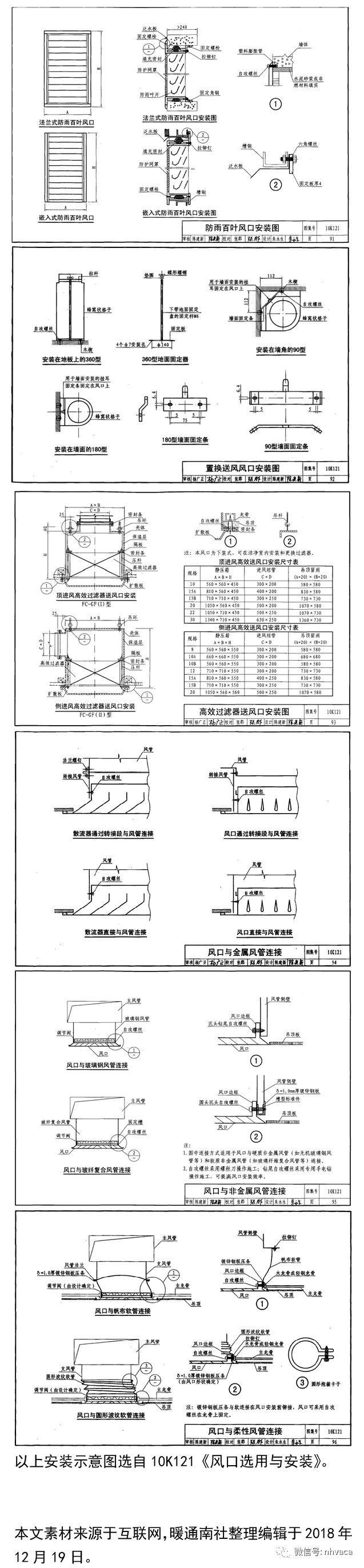 风口散流器与气流组织综合应用手册_21