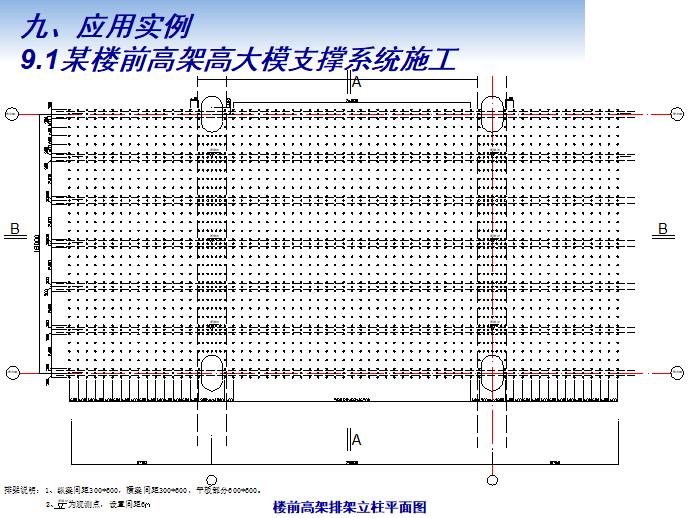 钢筋混凝土模板支撑系统施工技术管理(PPT)_3