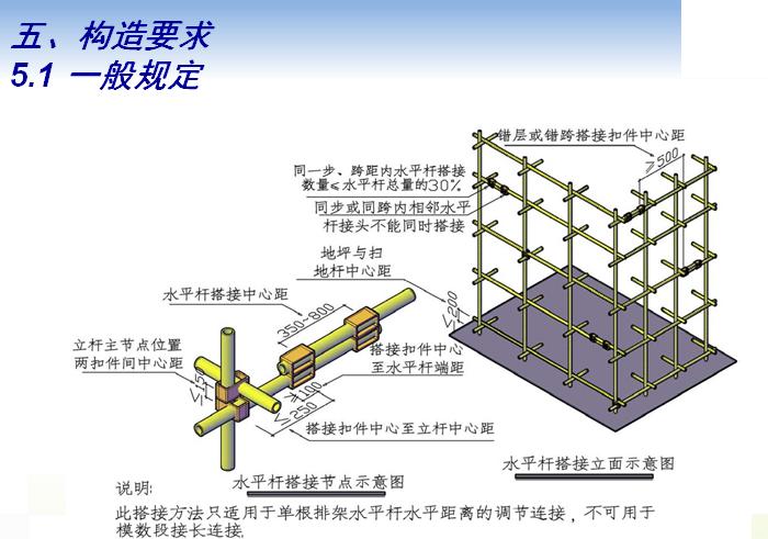 钢筋混凝土模板支撑系统施工技术管理(PPT)_5