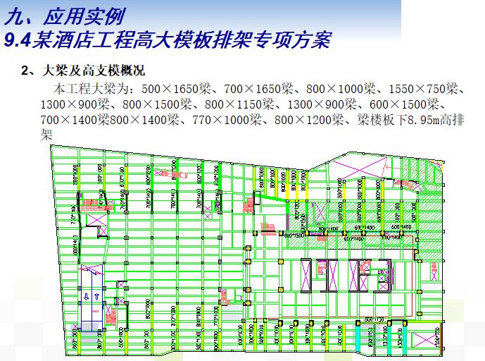 钢筋混凝土模板支撑系统施工技术管理(PPT)_4