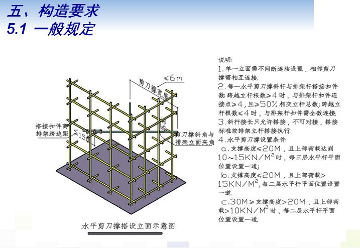 钢筋混凝土模板支撑系统施工技术管理(PPT)_6