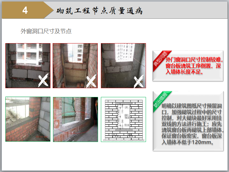 砌体及混凝土质量通病防治及优秀展示(图文)_9