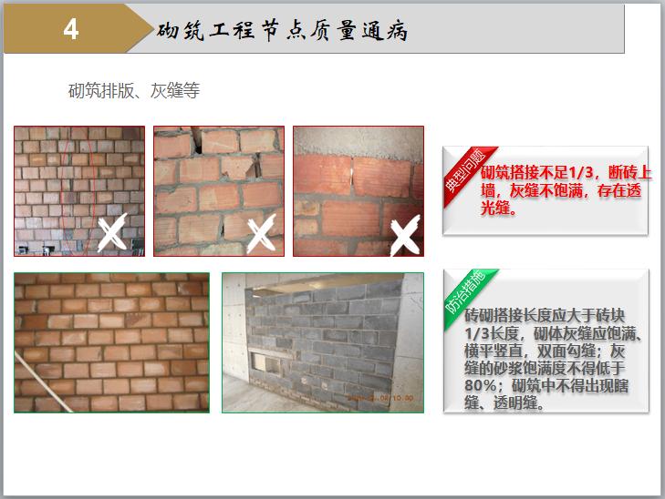 砌体及混凝土质量通病防治及优秀展示(图文)_7