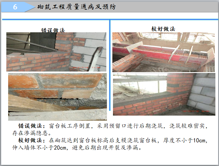 砌体及混凝土质量通病防治及优秀展示(图文)_6