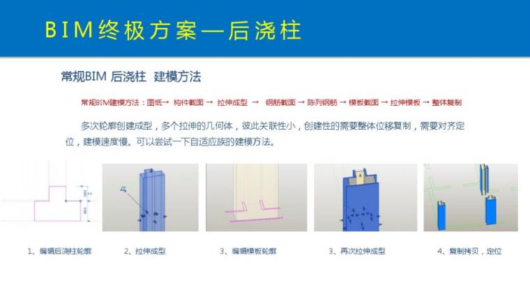 装配式建筑BIM方案(PDF)_3