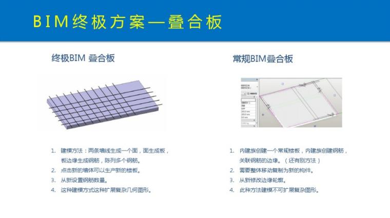 装配式建筑BIM方案(PDF)_4