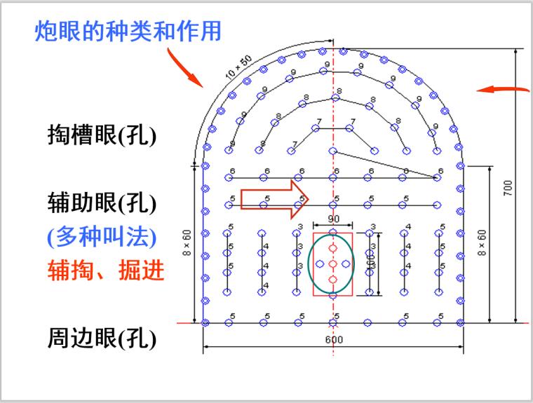隧道超欠挖控制方法新技术详解PPT(2018)_5