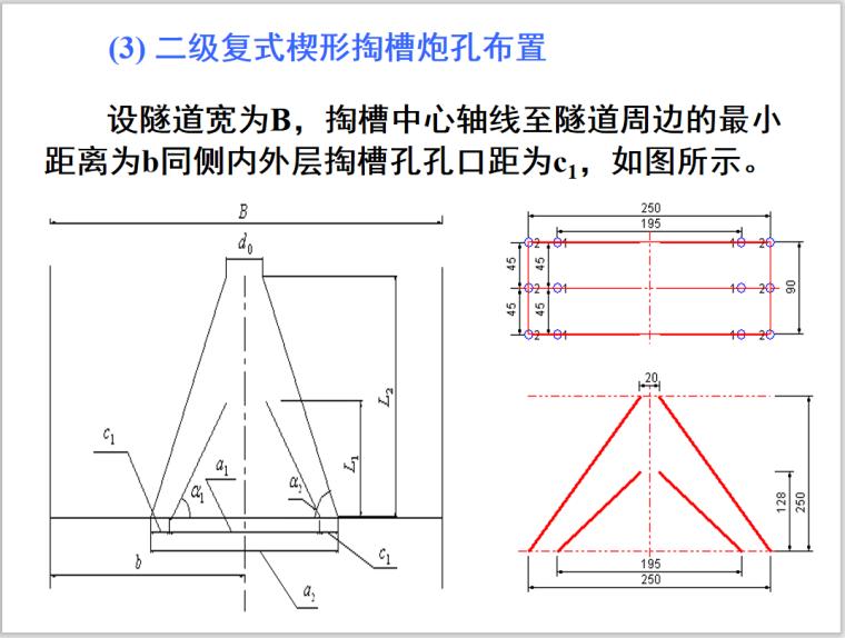 隧道超欠挖控制方法新技术详解PPT(2018)_8