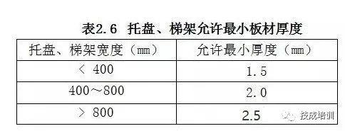 [收藏]整套电缆桥架安装施工流程及规范_7