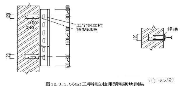 [收藏]整套电缆桥架安装施工流程及规范-图片