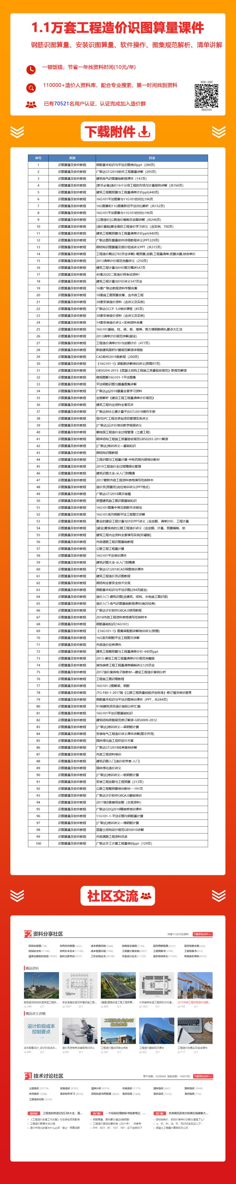 工程造价教程课件1万套,向下滚动查看列表_1