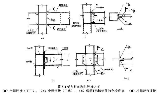 干货|高层结构节点设计大全_5