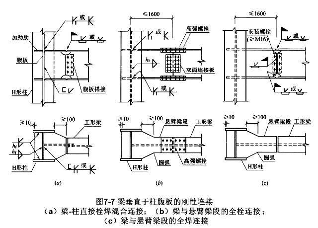 干货|高层结构节点设计大全_6