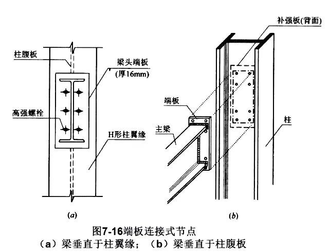 干货|高层结构节点设计大全_10