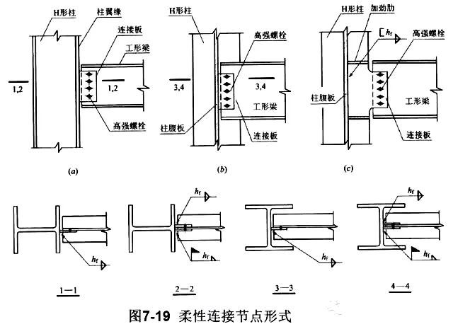 干货|高层结构节点设计大全_12