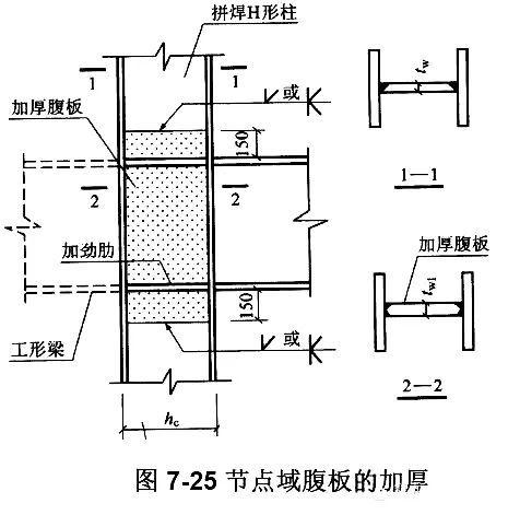 干货|高层结构节点设计大全_16