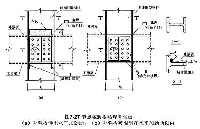 干货|高层结构节点设计大全_17