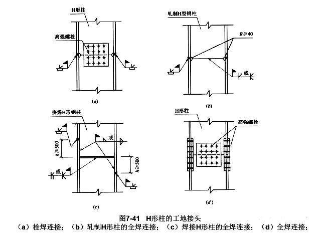 干货|高层结构节点设计大全_23