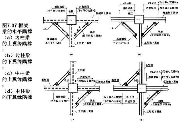 干货|高层结构节点设计大全_20