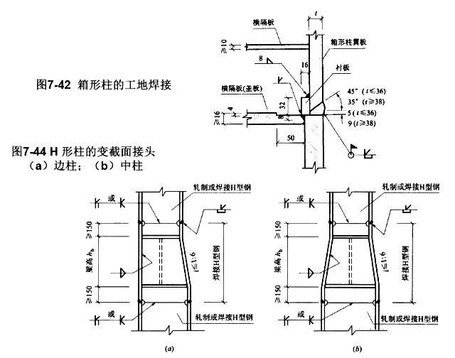 干货|高层结构节点设计大全_24