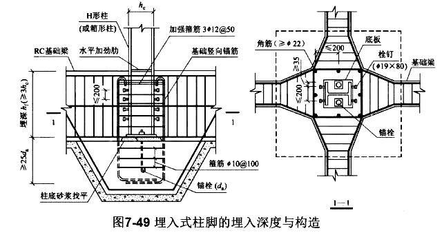 干货|高层结构节点设计大全_28